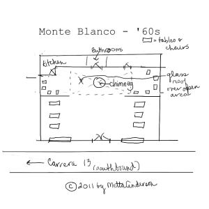General floor plan of the Monte Blanco on Cra 13